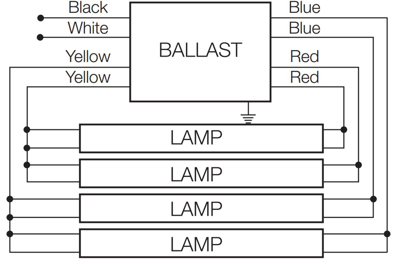 medium resolution of osram sylvania ballast wiring diagram philips ballast wiringosram sylvania ballast wiring diagram on philips ballast wiring