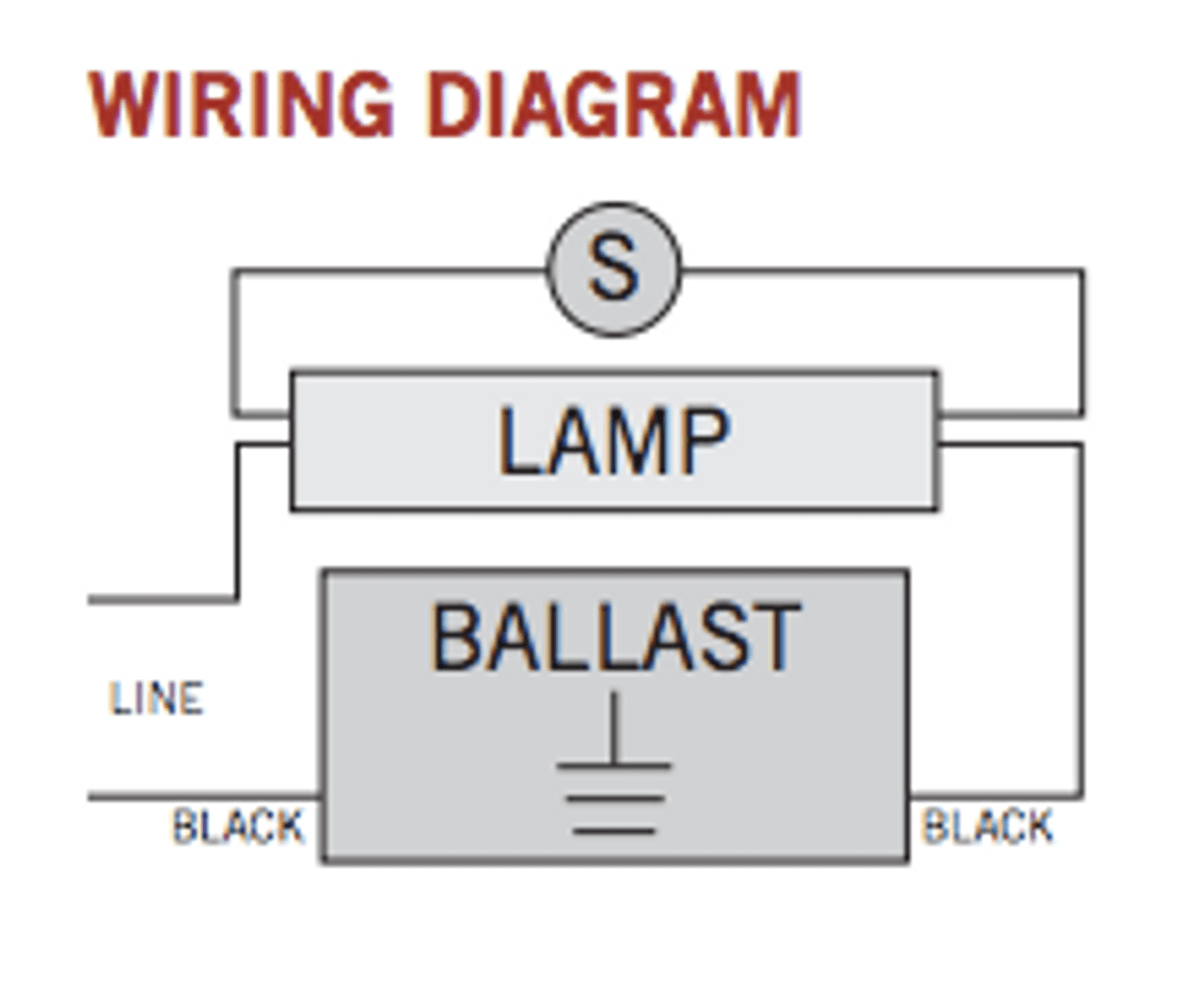 cc1322mtp keystone magnetic fluorescent ballast on keystone trailer wiring diagram keystone fluorescent light ballast  [ 1280 x 1043 Pixel ]