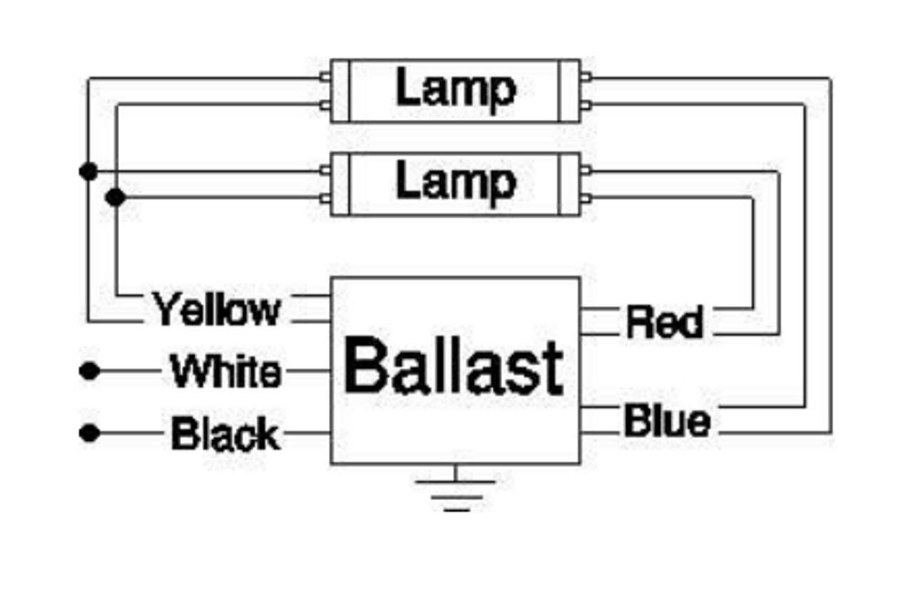 small resolution of psb296t12homv roberton electronic ballast f96t12ho ballast electronic ballast ballastshop further icn 2s110 sc ballast wiring