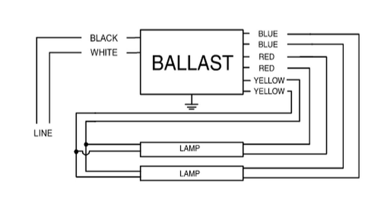 hight resolution of relb 2s40 n wiring diagram 2 lamp ballast wiring diagram user advance ballast wiring diagram advance ballast wiring diagram