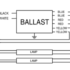 Advance T8 Ballast Wiring Diagram Vga For Wall Plate T40 Great Installation Of Simple Diagrams Rh 49 Kamikaze187 De
