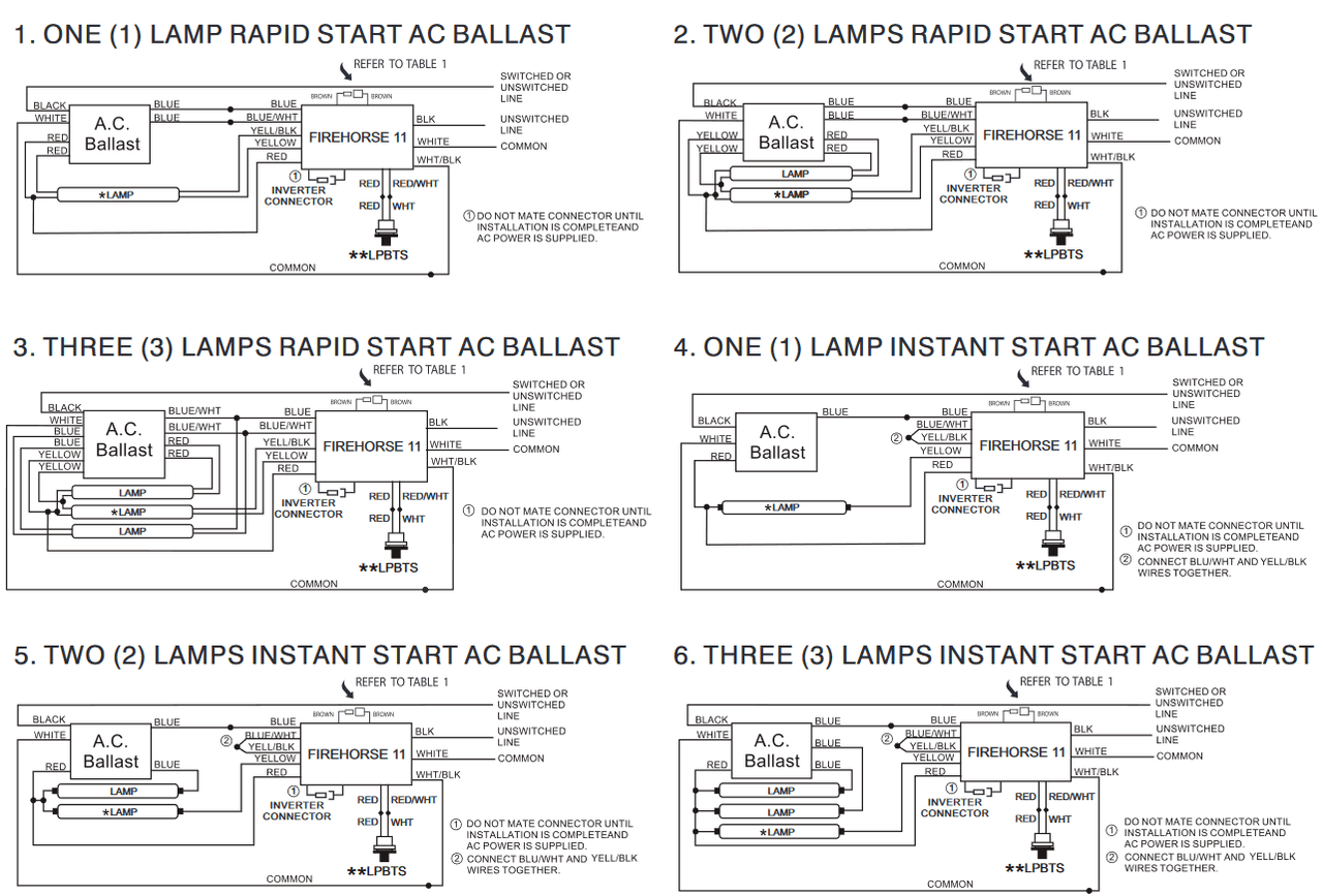 small resolution of bodine led wiring diagram