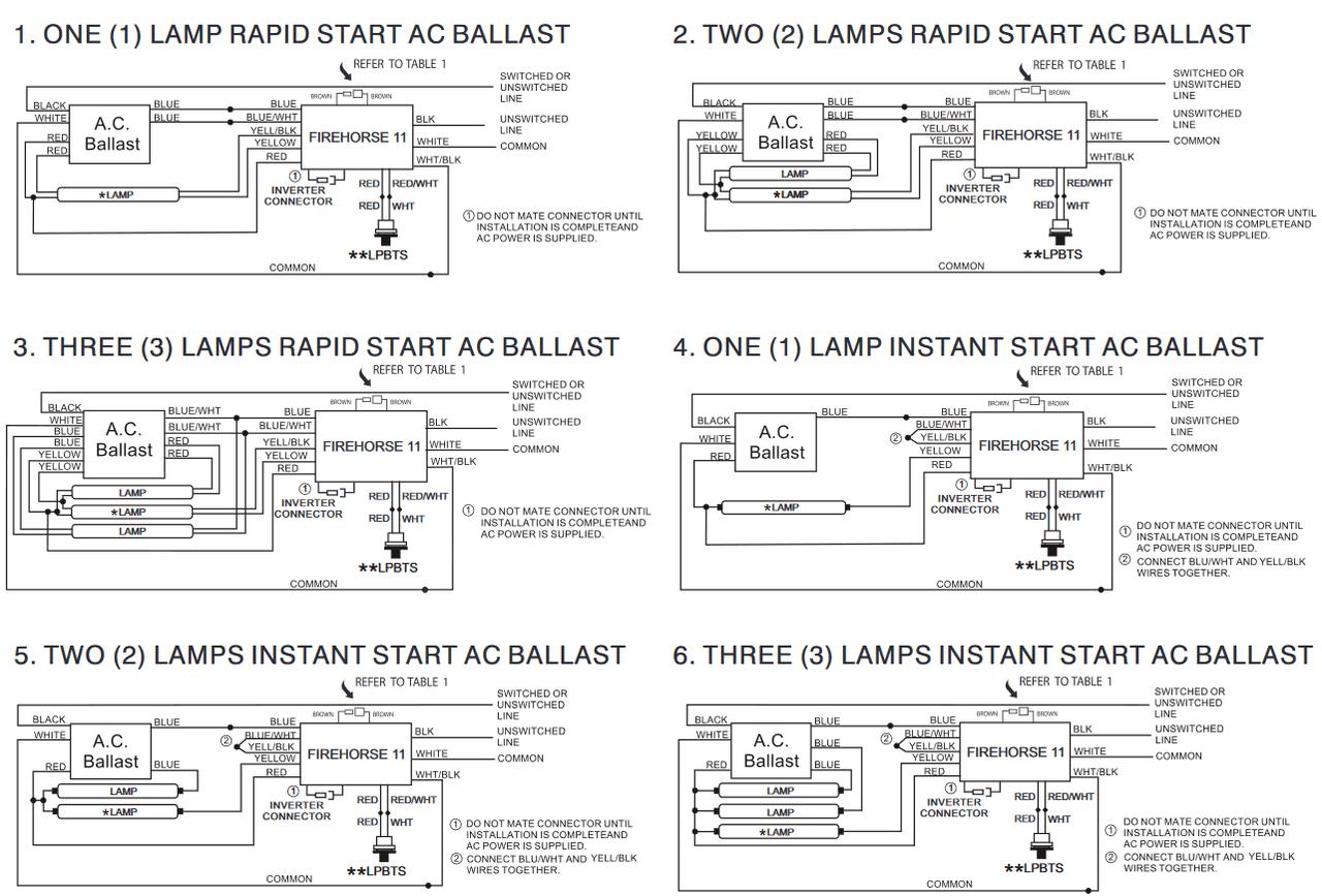 small resolution of fulham fh11 unv 750l cec firehorse emergency lighting ballast emergency light ballast wiring diagram em ballast wiring diagram