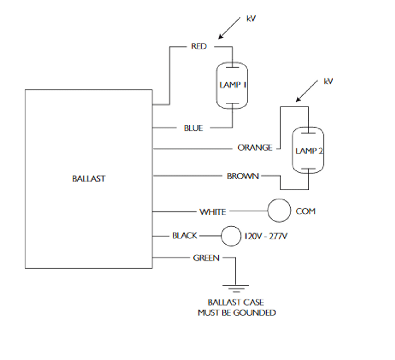 philips advance ballast wiring diagram v on 1963 mopar ignition switch diagram ballast metal halide  [ 1280 x 1166 Pixel ]