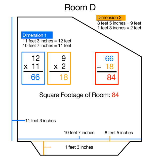 Calculating Square Footage of a Room for Your Flooring Project