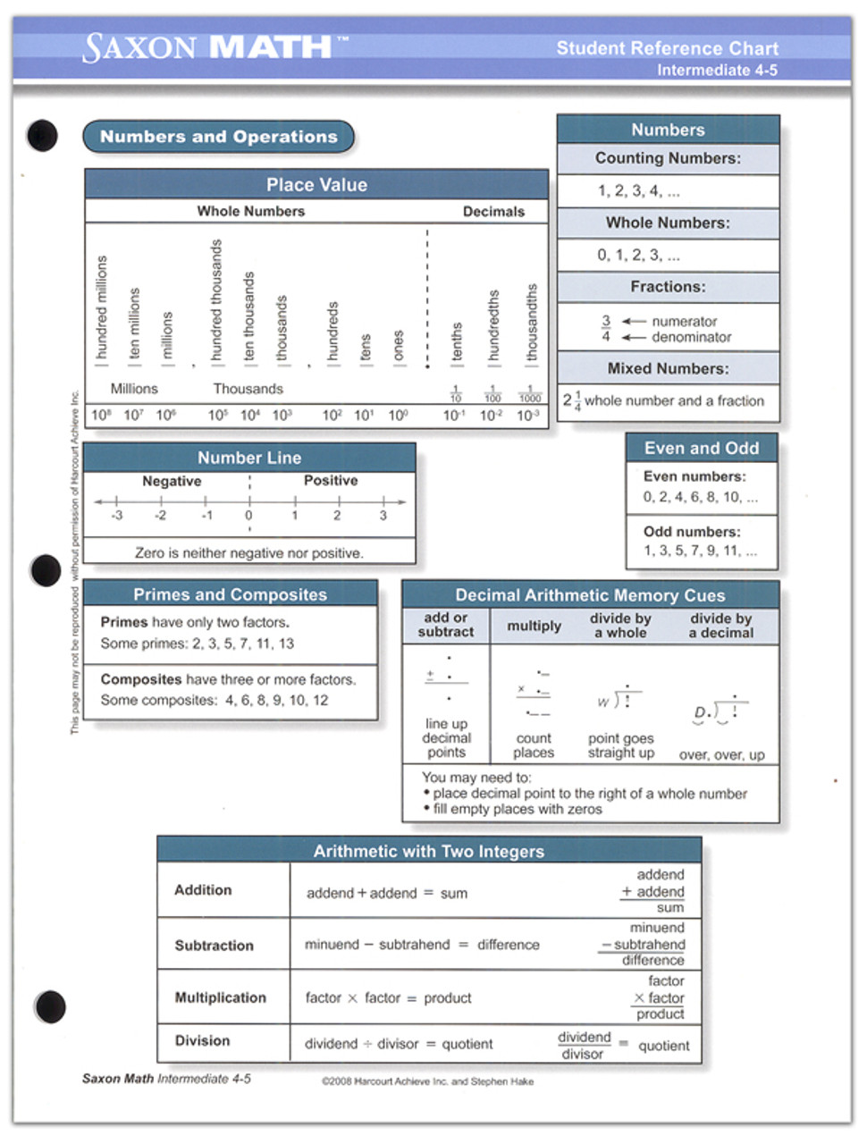 hight resolution of Saxon Math Grade 4-5 Intermediate Student Reference Chart - Classroom  Resource Center