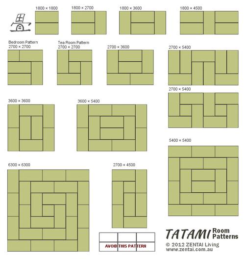 tatami japanese floor mat