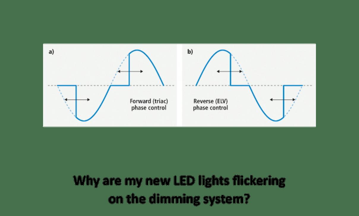 rapid led wiring diagram wiring diagram forward rapid led wiring diagram [ 1209 x 727 Pixel ]