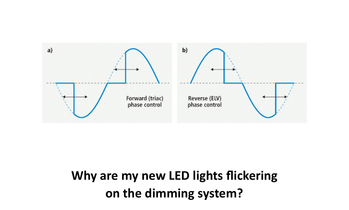 hight resolution of why are my new led lights flickering on the dimming system
