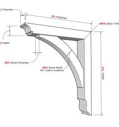 wooden bracket diagram new png [ 1000 x 1000 Pixel ]