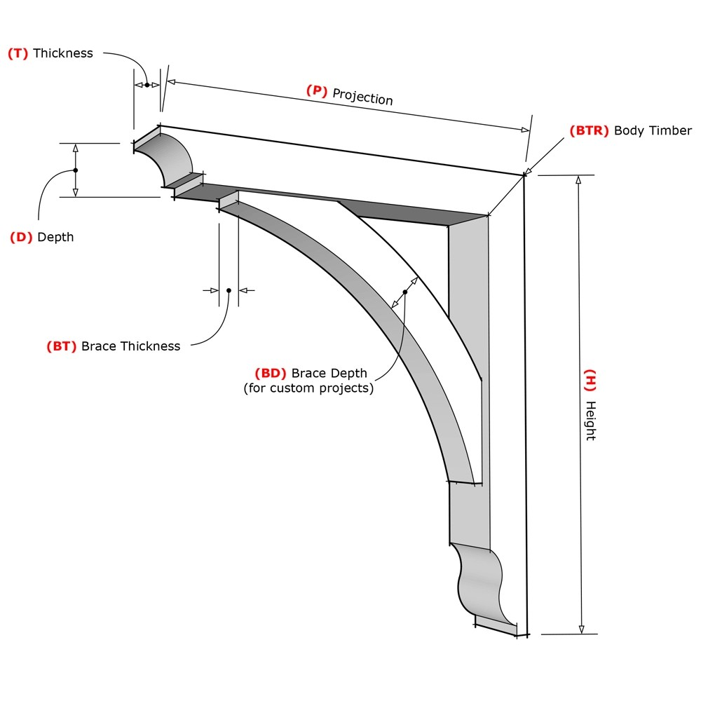 medium resolution of wooden bracket diagram new png
