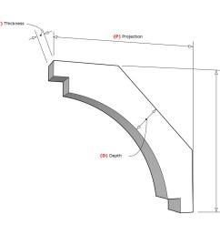 wood brace diagram jpg [ 1000 x 1000 Pixel ]