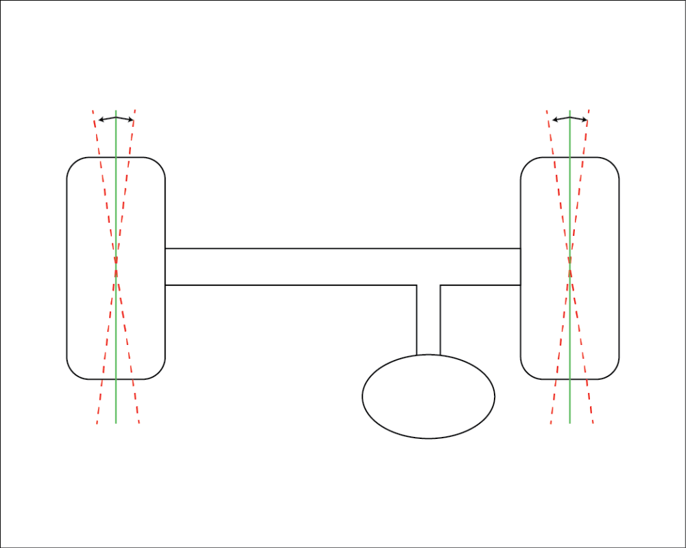 medium resolution of toe alignment alignment toe png