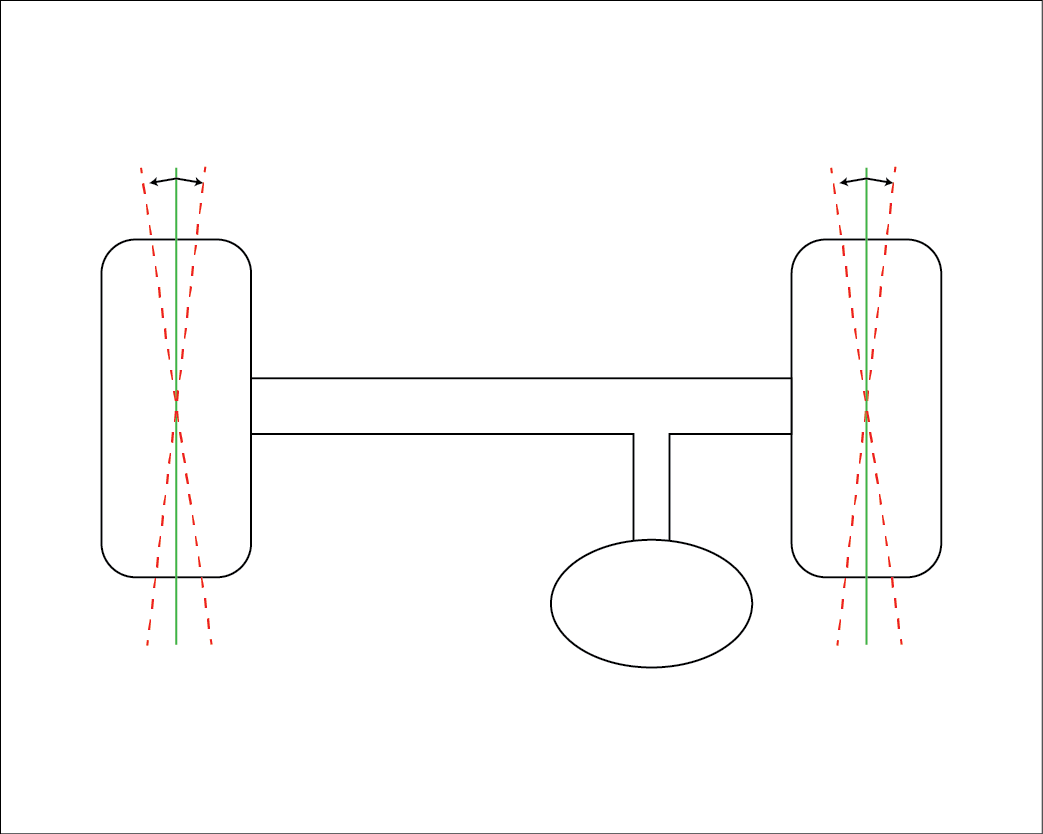 hight resolution of toe alignment alignment toe png