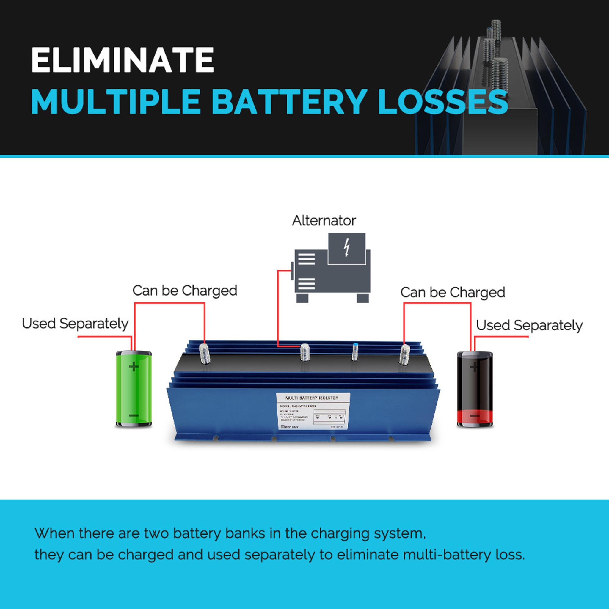 medium resolution of  renogy 200a battery isolator