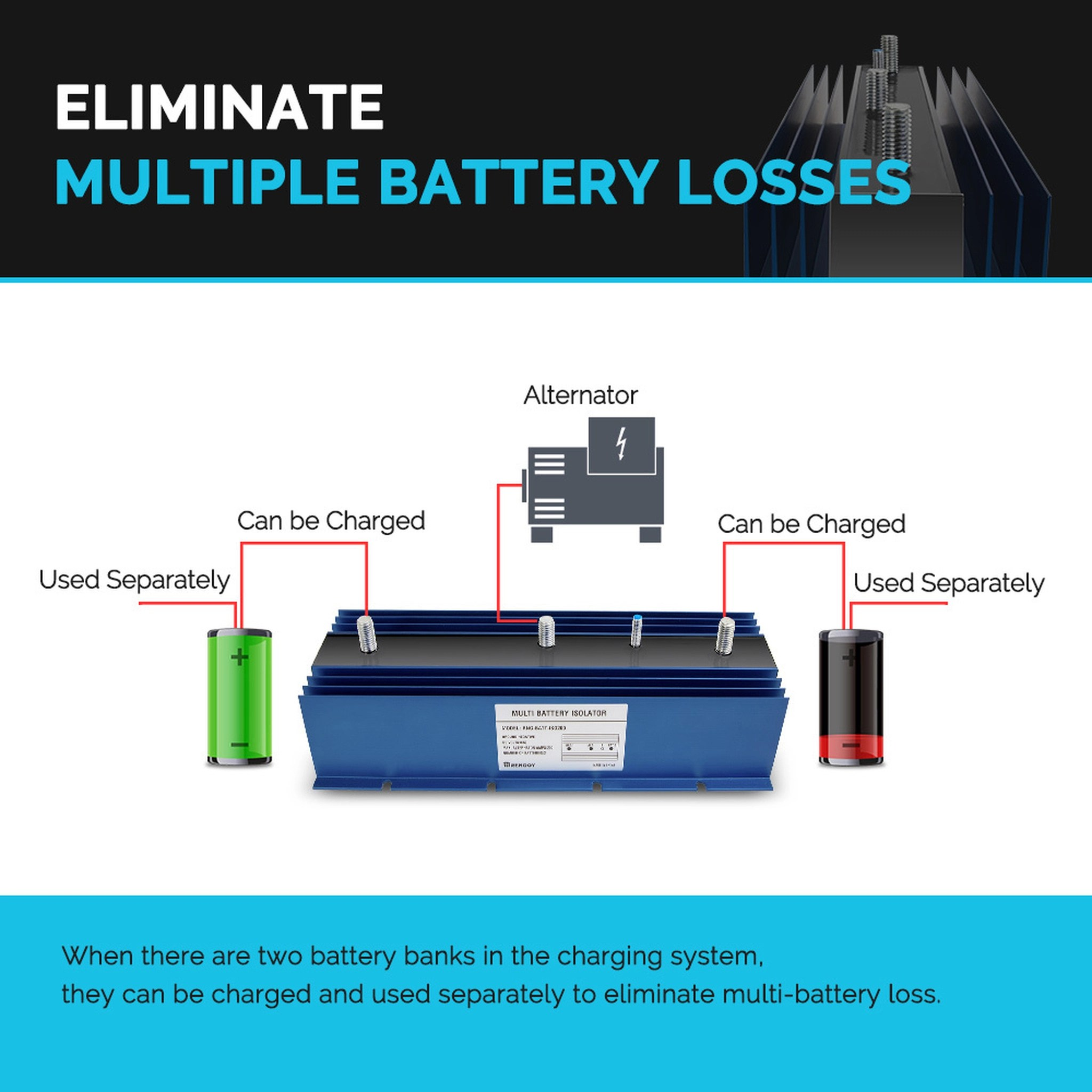 hight resolution of  renogy 200a battery isolator