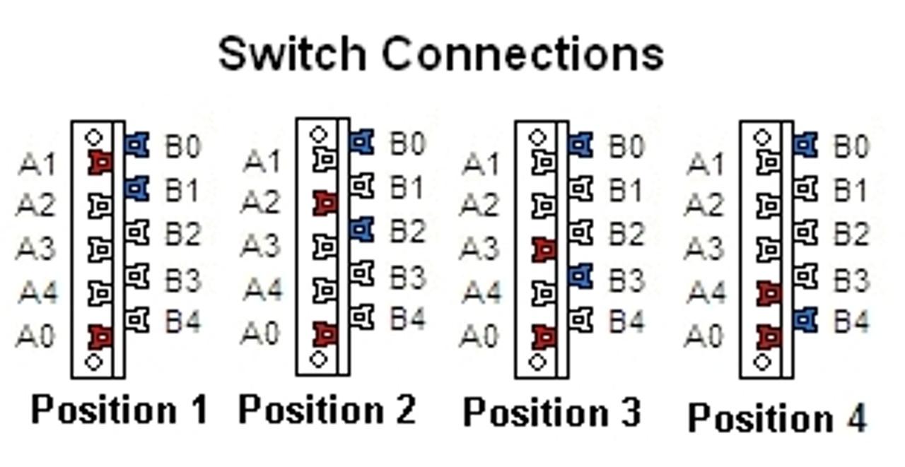 medium resolution of 4 way guitar lever switch oak grigsby oak grigsby 4 way switch wiring diagram