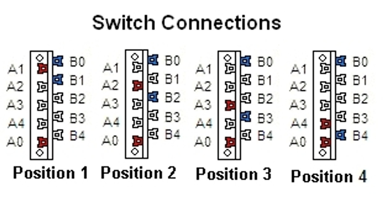 hight resolution of 4 way guitar lever switch oak grigsby oak grigsby 4 way switch wiring diagram