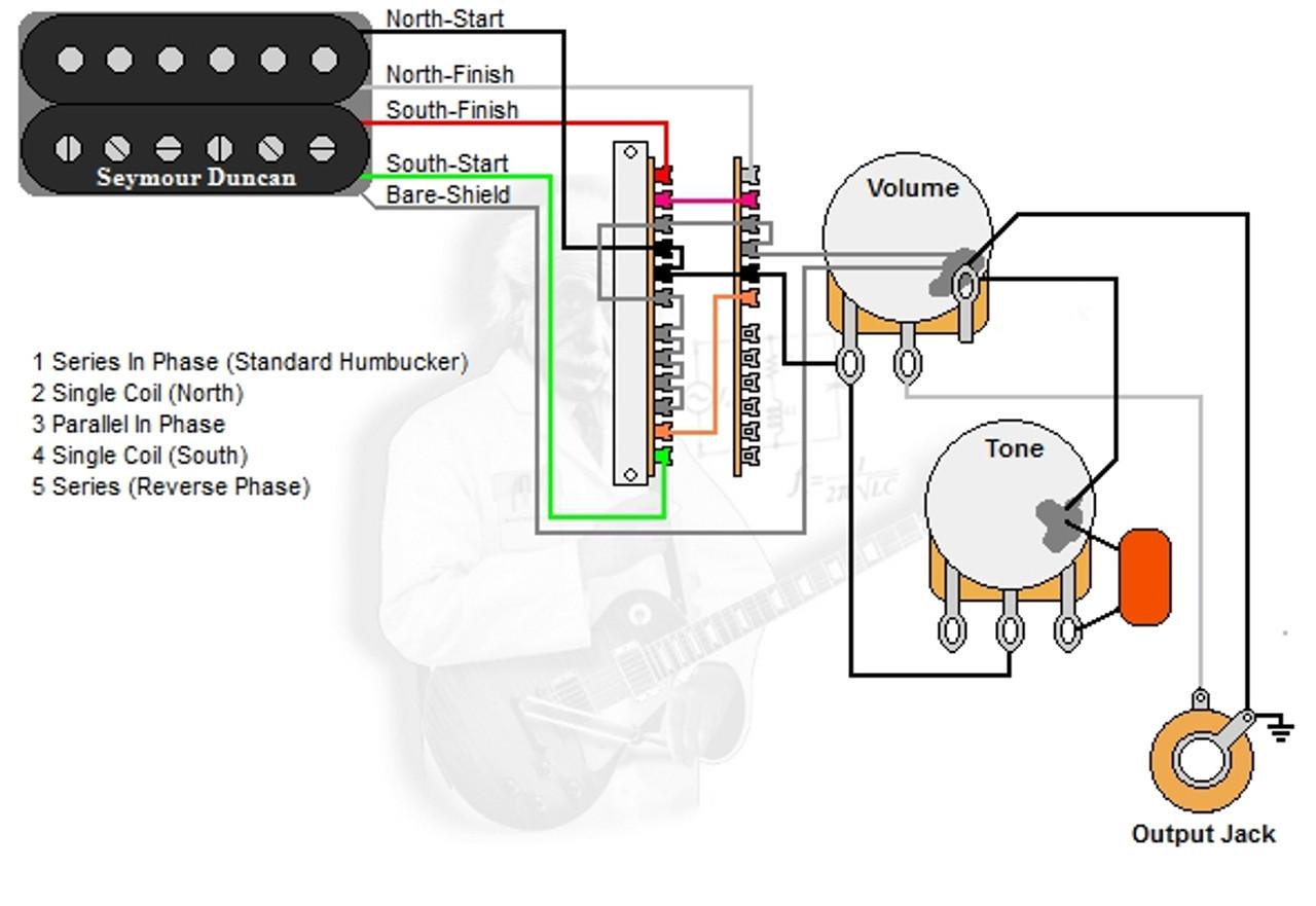 Super Strat Wiring Diagram 1 Humbucker 1 Volume 1 Tone 5 Way Lever Switch