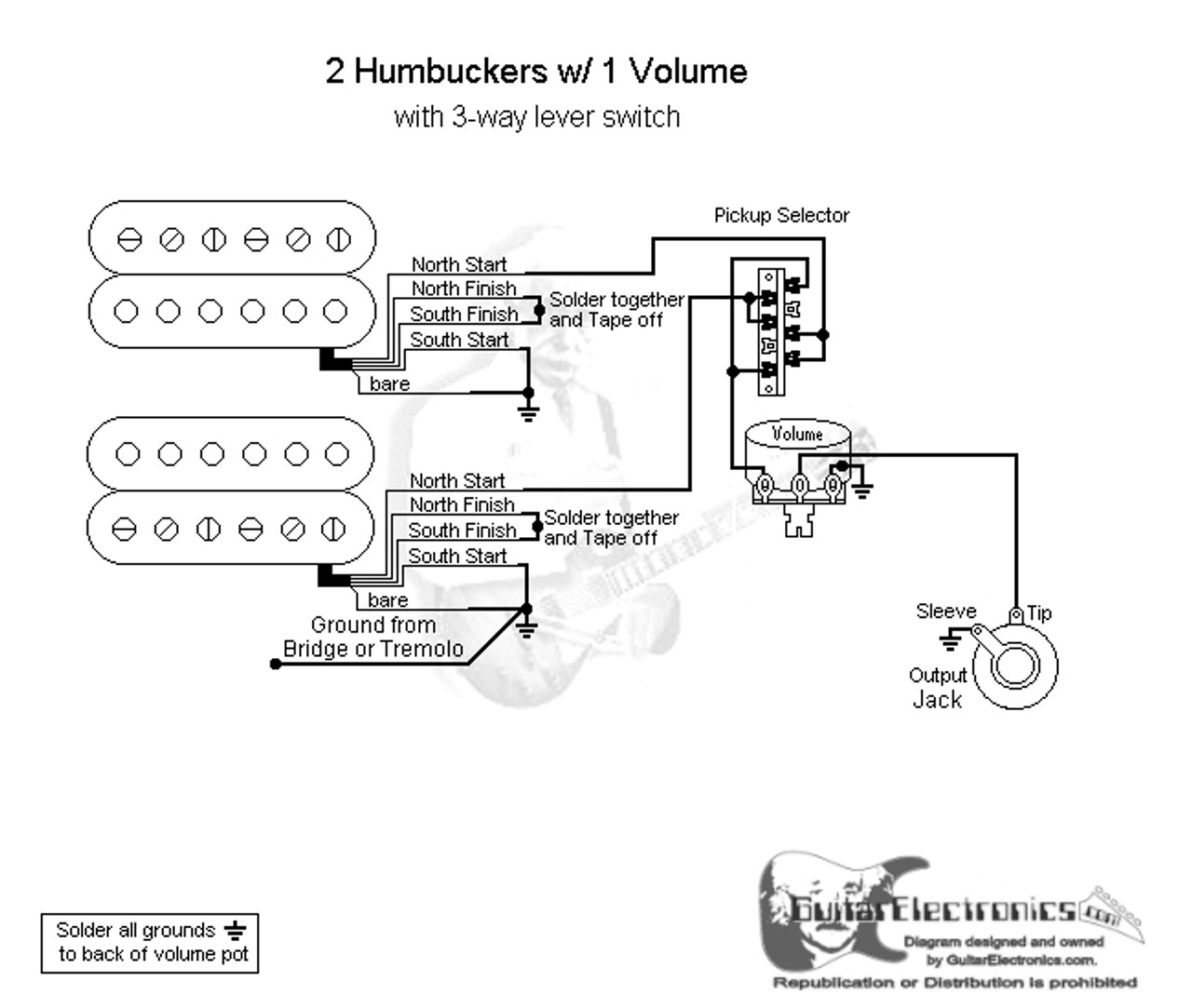 medium resolution of 2 humbuckers 3 way lever switch 1 volume guitar wiring diagram 2 humbuckers 3 way switch humbucker wire