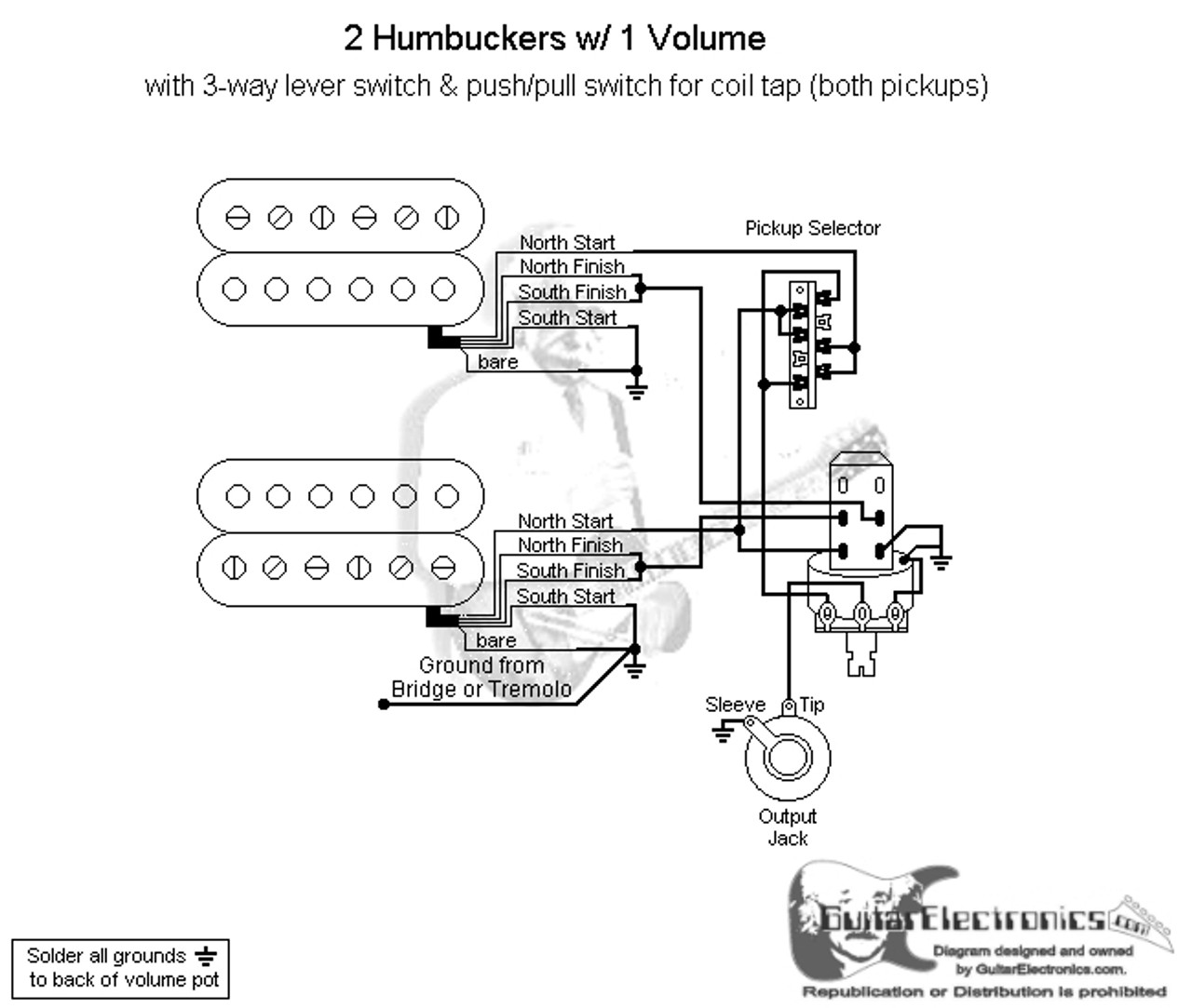 hight resolution of pushpull coil tap wiring diagram 2 humbuckers 3 way lever switch 1