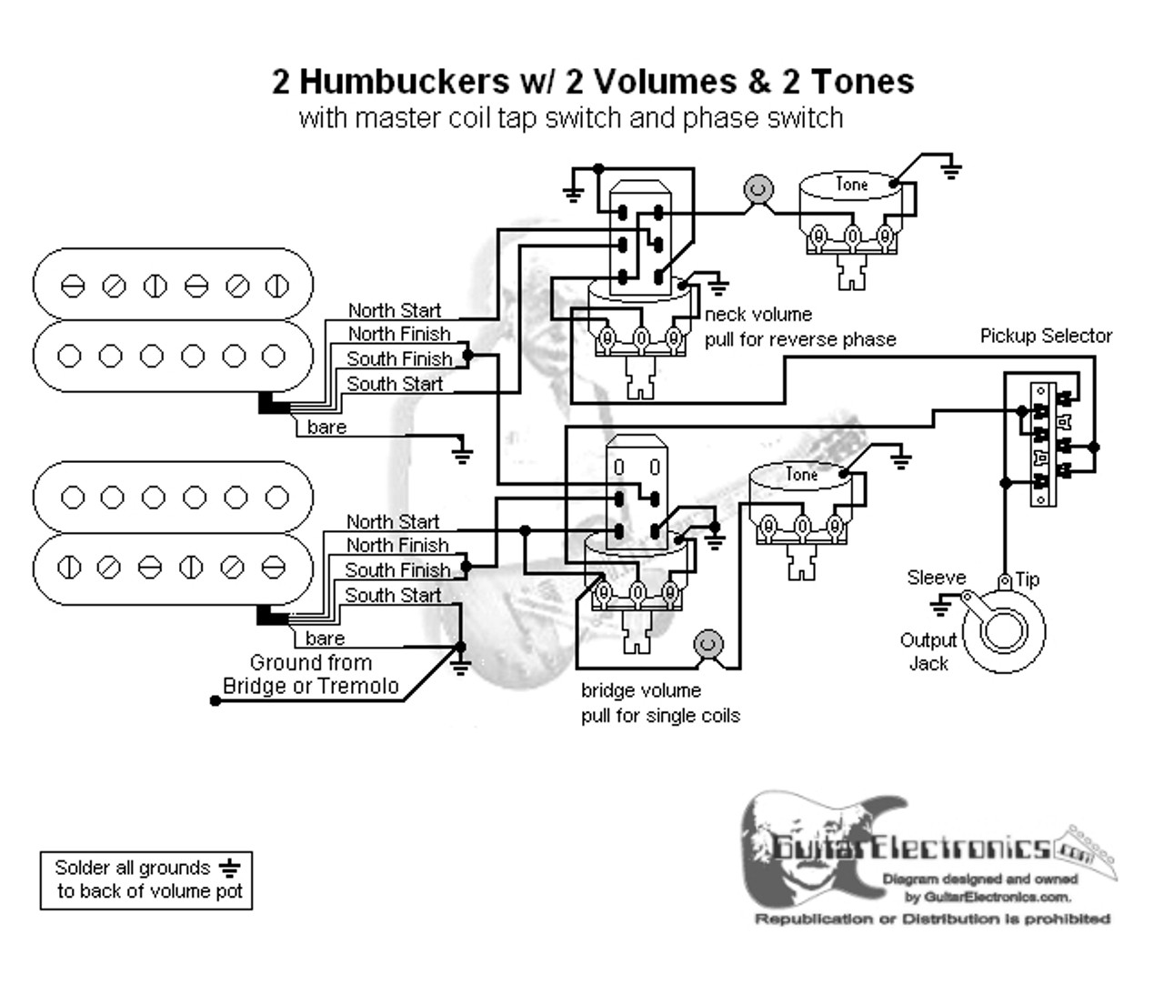 small resolution of 2 hbs 3 way lever 2 vol 2 tones coil tap u0026 reverse phasesound bridge