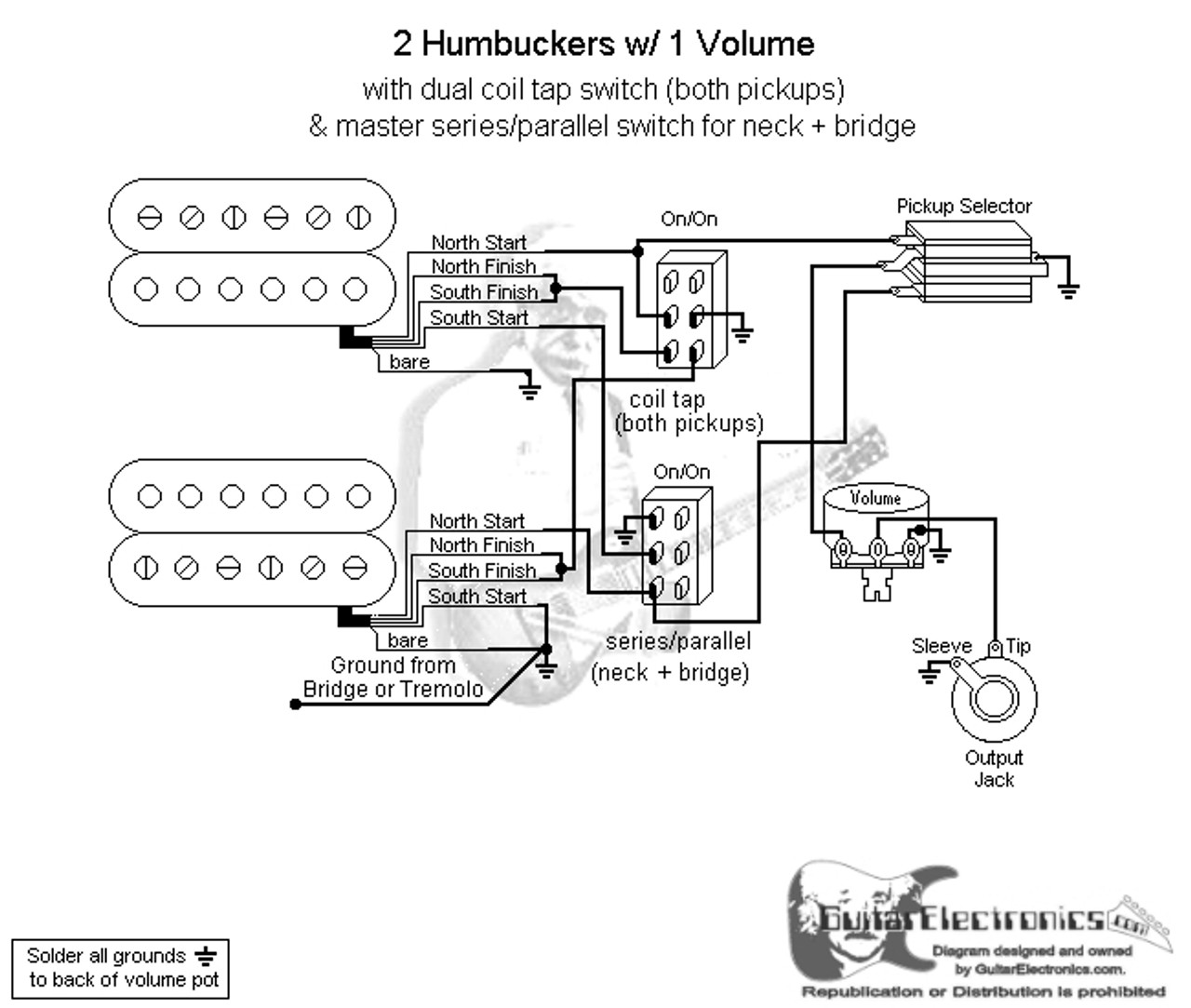 hight resolution of 2 humbuckers 3 way toggle switch 1 volume coil tap series dual humbucker wiring diagram for toggle switch