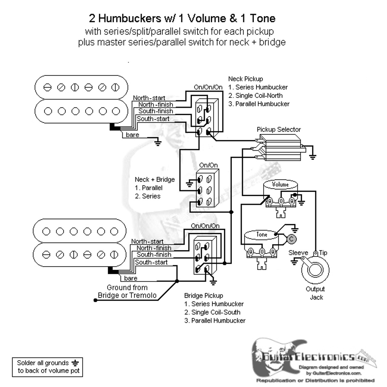 medium resolution of 2 hbs 3 way toggle 1 vol 1 tone series split parallel u0026 master ethernet switch wiring diagram 2 hbs 3 way toggle 1 vol 1 tone series split parallel