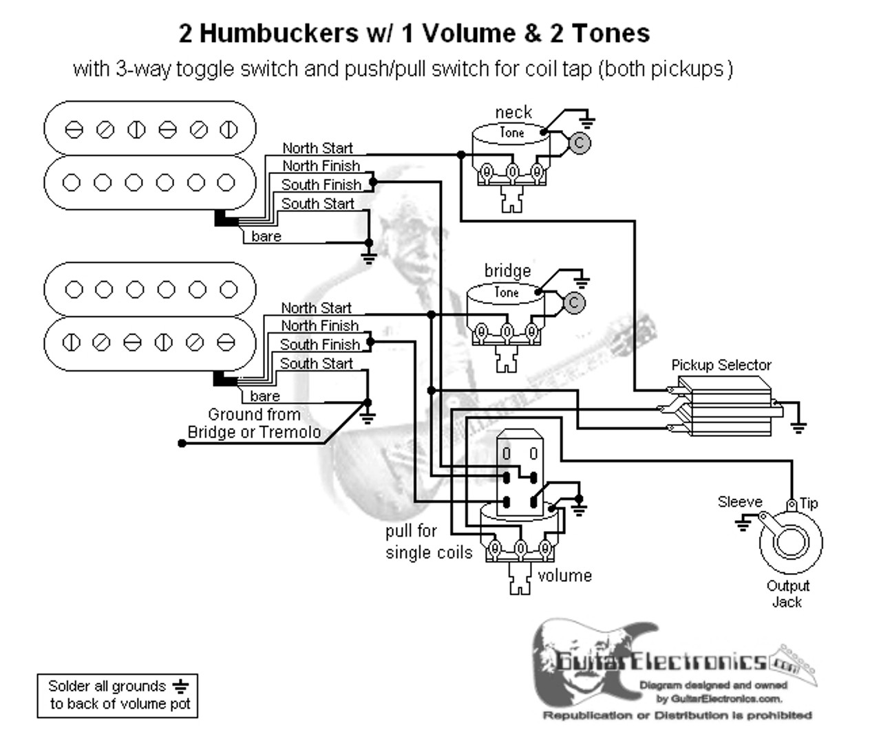 medium resolution of 2 humbuckers 3 way toggle switch 1 volume 2 tones coil tap wiring diagram 2 humbuckers 3way toggle switch 1 volume 2 tones coil