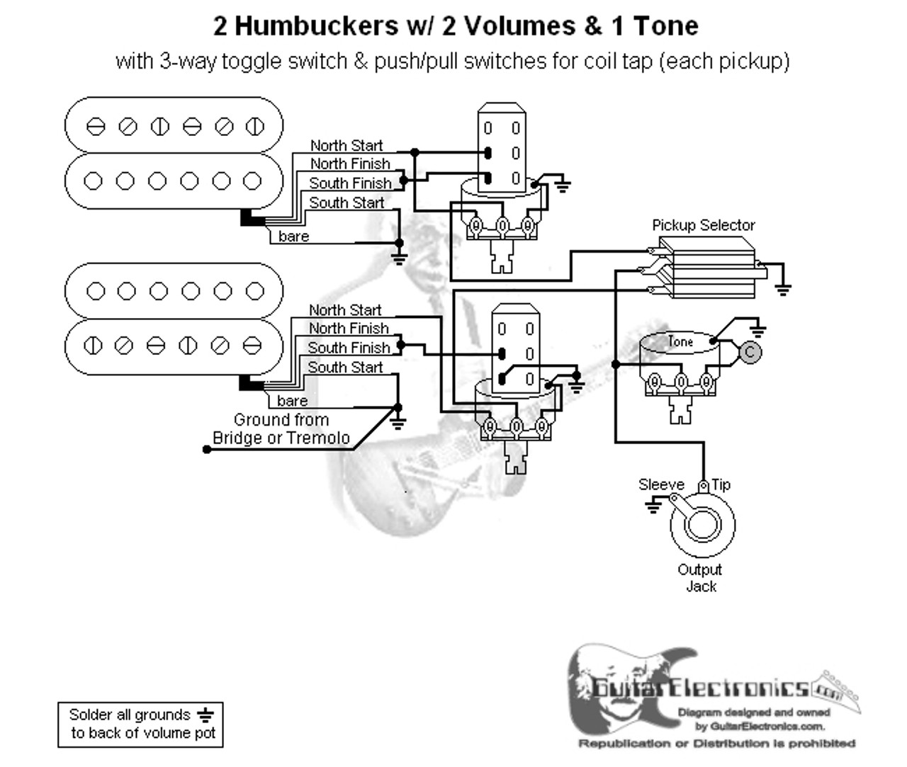 small resolution of 2 humbuckers 3 way toggle switch 2 volumes 1 tone individual coil diagram 2 humbuckers 3way toggle switch 2 volumes 1 tone coil tap