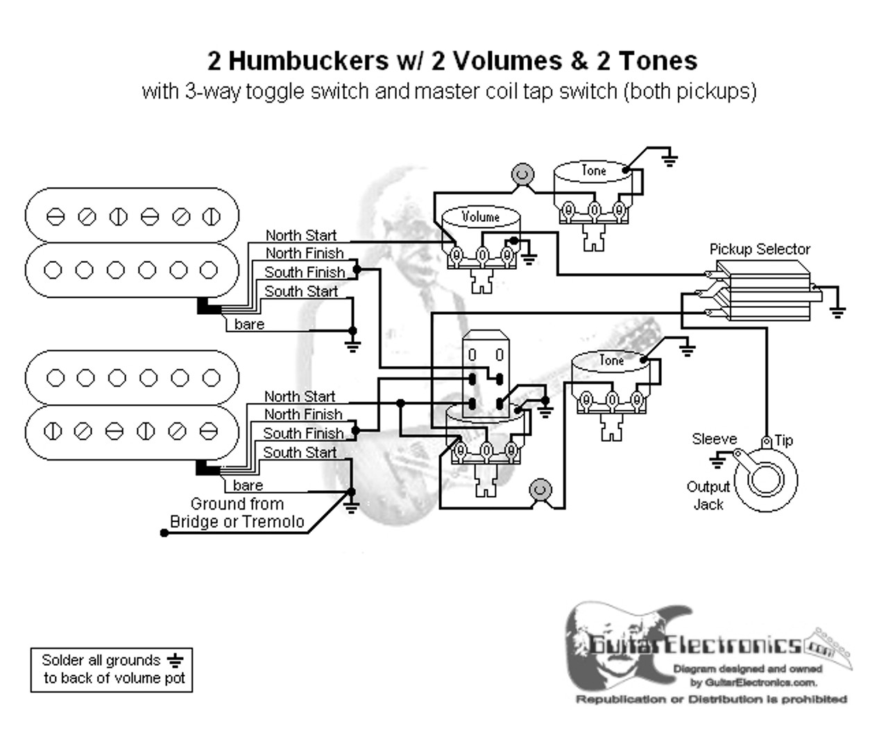 medium resolution of 2 humbuckers 3 way toggle switch 2 volumes 2 tones coil tap hss with coil split
