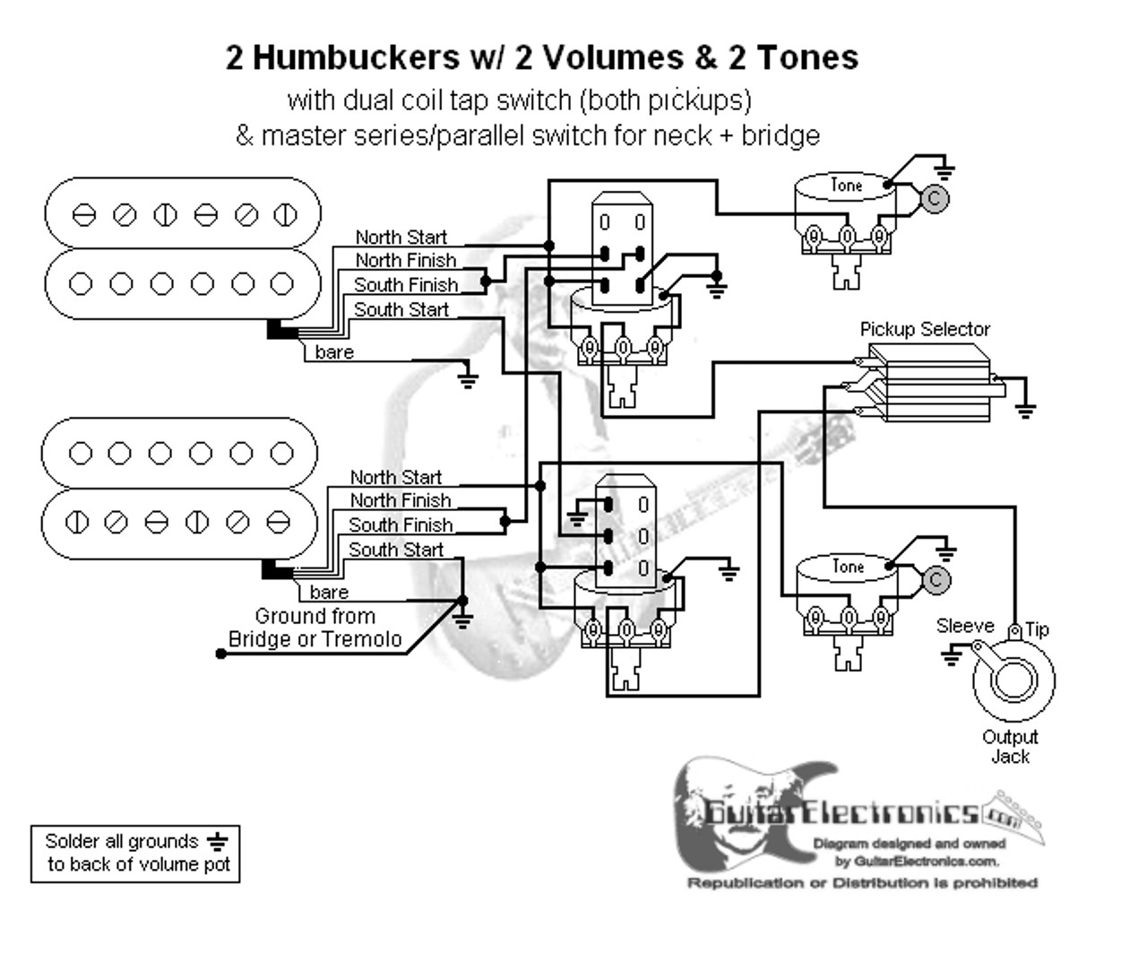 small resolution of 2 humbuckers 3 way toggle switch 2 volumes 2 tones coil tap u0026 series parallel3