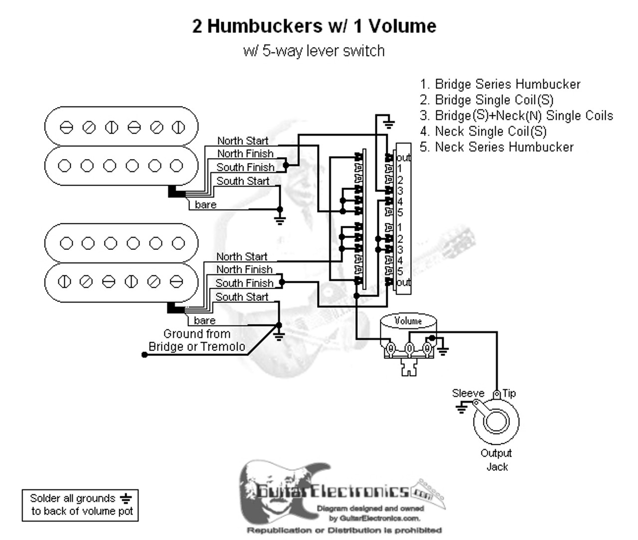 hight resolution of 2 humbucker 5 way switch wiring diagram
