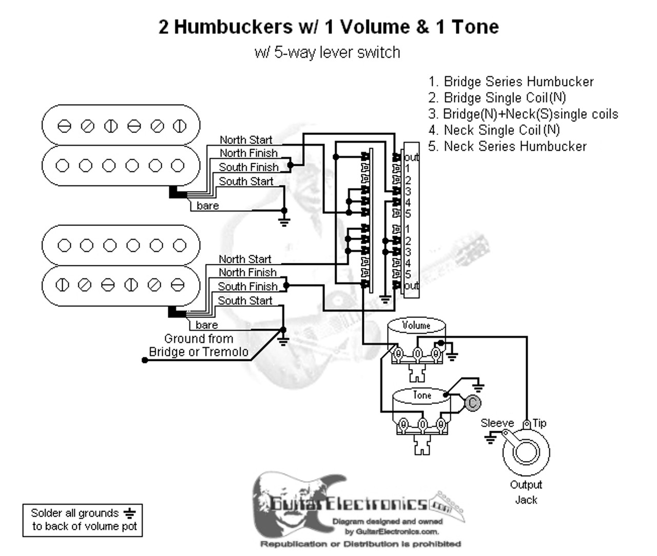 medium resolution of wiring diagram 2 humbuckers 1 volume 1 tone 5 way switch wiring2 humbuckers 5 way lever