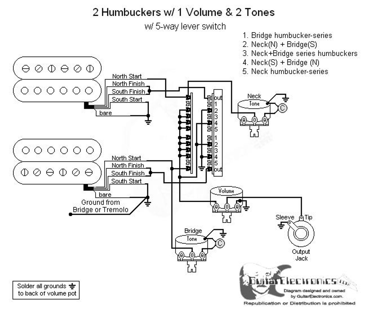 hight resolution of 2 humbuckers 5 way lever switch 1 volume 2 tones 05two humbucker 5 way switch wiring
