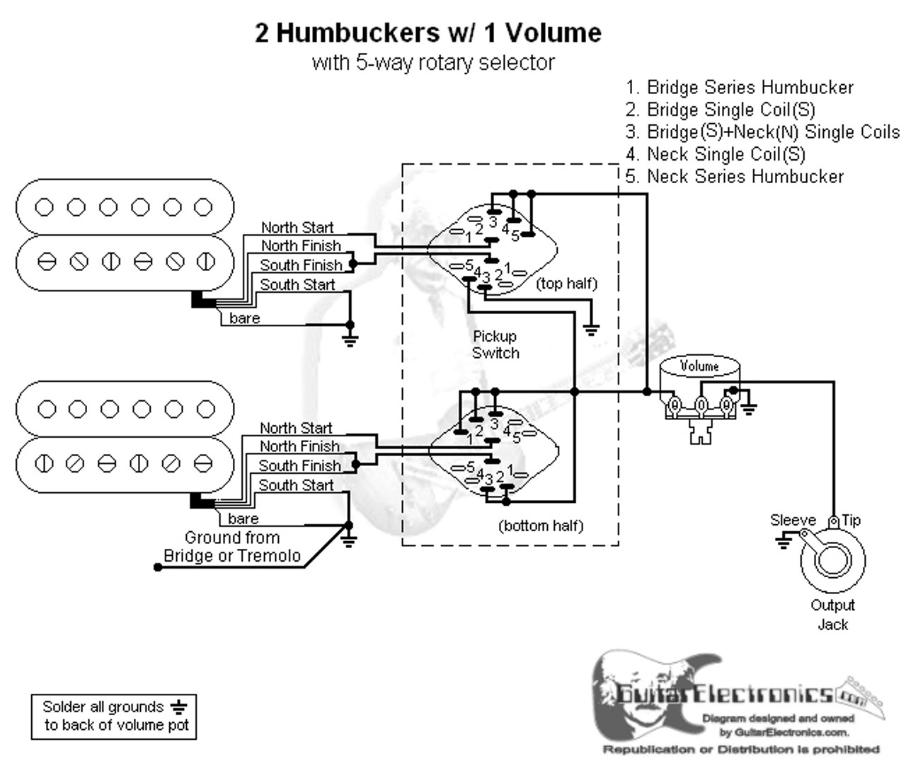 medium resolution of rotary coil wiring diagram wiring diagrams wni 2 humbuckers 5 way rotary switch 1 volume 00