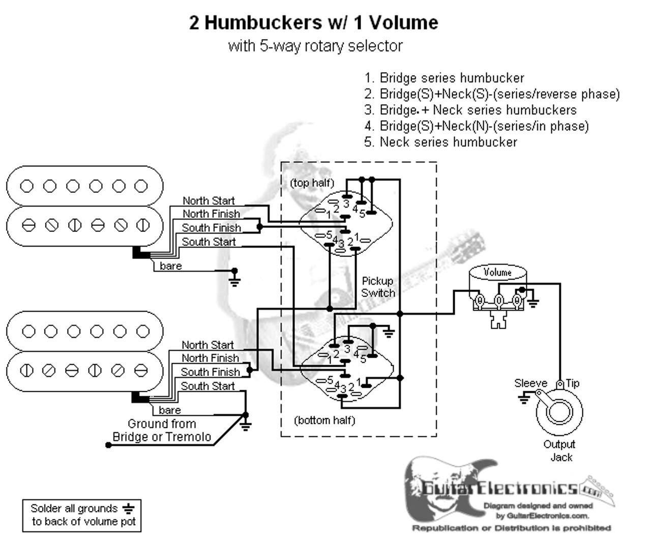 small resolution of 2 humbuckers 5 way rotary switch 1 volume 03 5 way guitar switch wiring diagrams 5 way rotary switch guitar wiring