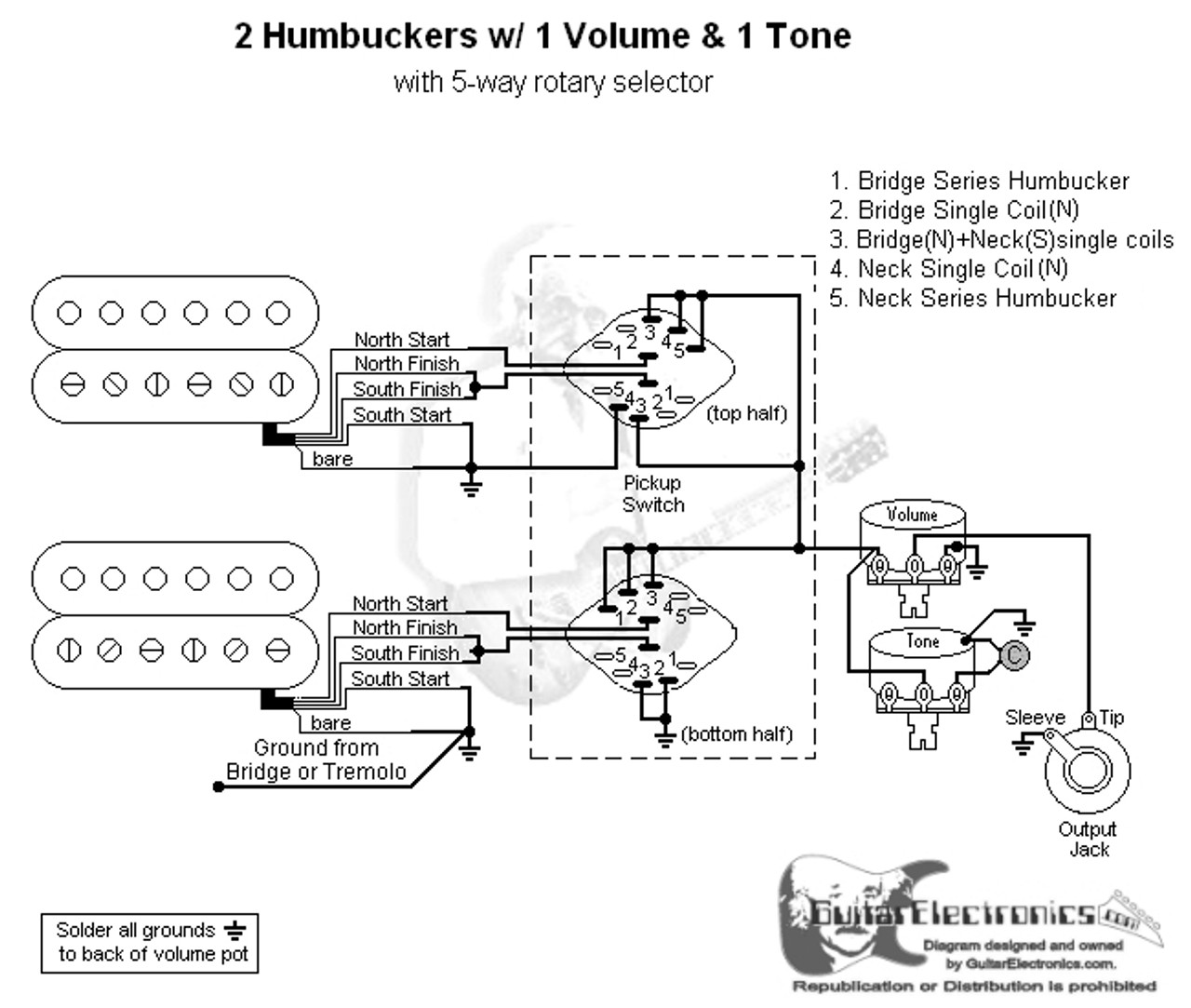 small resolution of 2 humbuckers 5 way rotary switch 1 volume 1 tone 01 5 way rotary switch wiring diagram