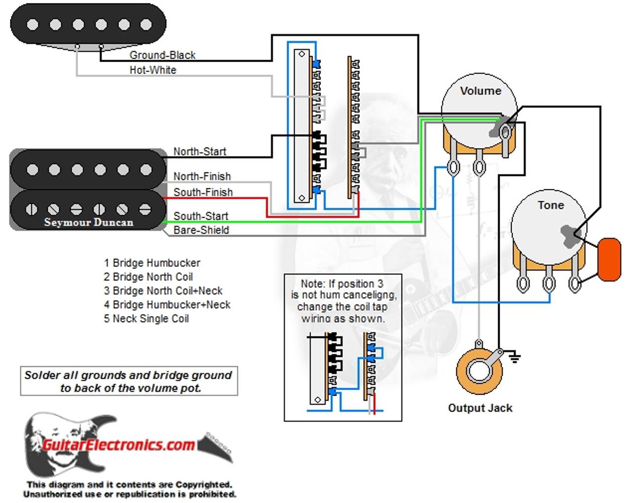 medium resolution of 1 humbucker 1 single coil 5 way switch 1 volume 1 tone 01 1 humbucker 1