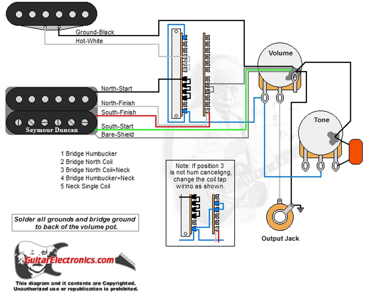 hight resolution of 1 humbucker 1 single coil 5 way switch 1 volume 1 tone 01 1 humbucker 1