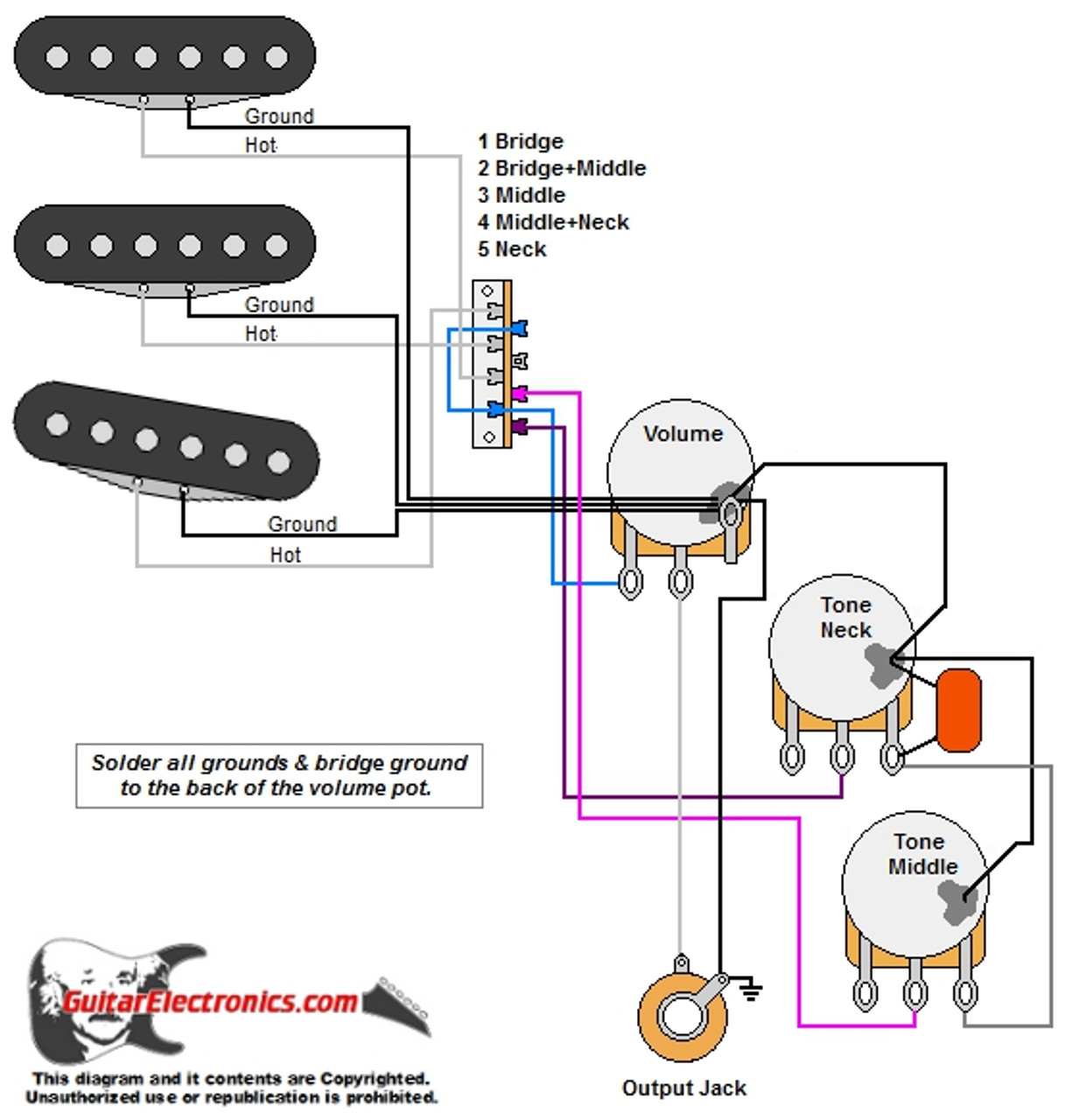 hight resolution of fender strat wire diagram wiring diagram numberstrat style guitar wiring diagram fender stratocaster s1 wiring diagram