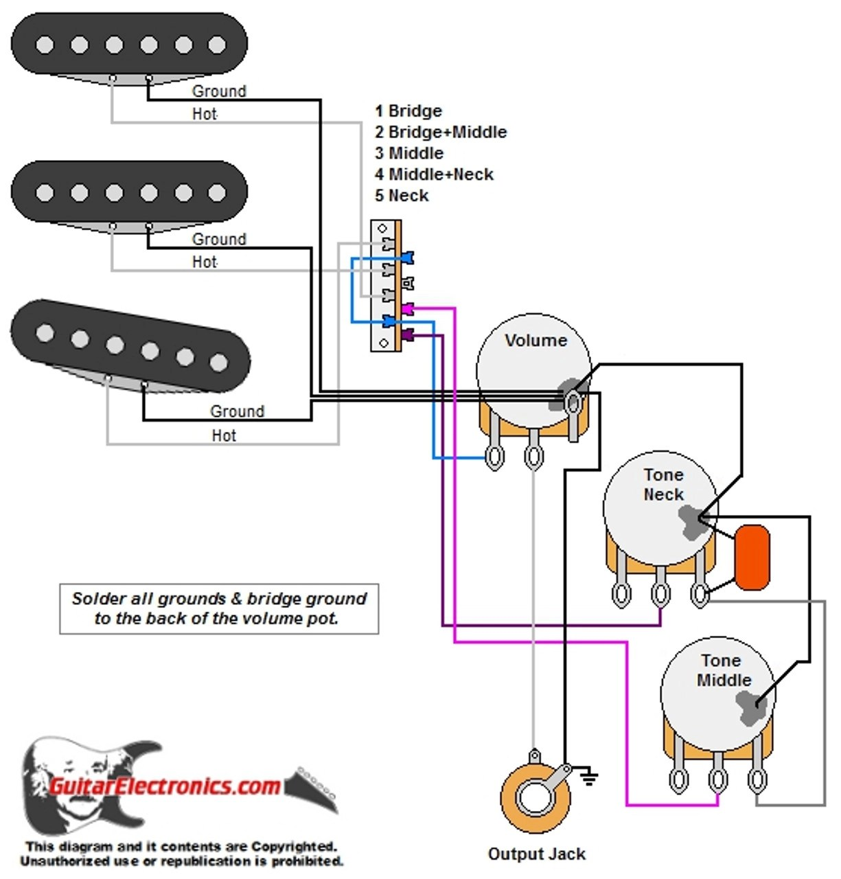 Wiring Diagram Also Fender Strat 5 Way Switch Wiring Diagram
