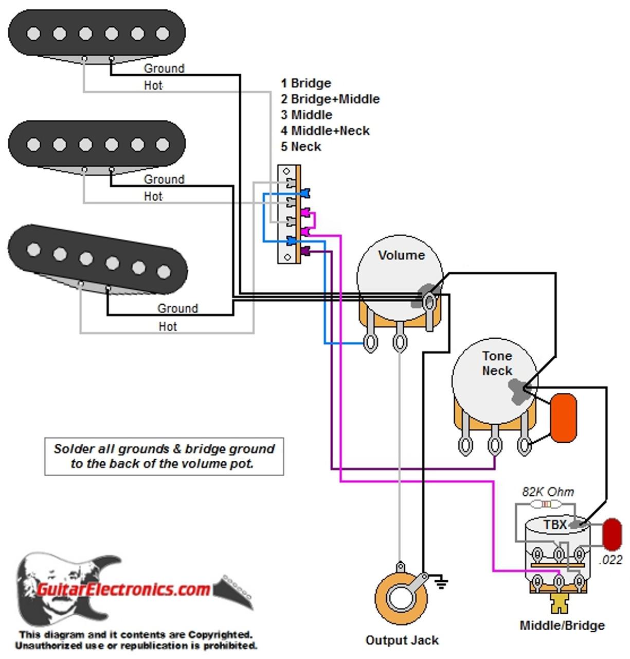 medium resolution of strat w tbx tone control fender strat pickguard wiring diagram wdusss5l1205 92758 1481686223 jpg c