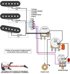 fender strat lace sensor wiring diagram [ 1225 x 1280 Pixel ]