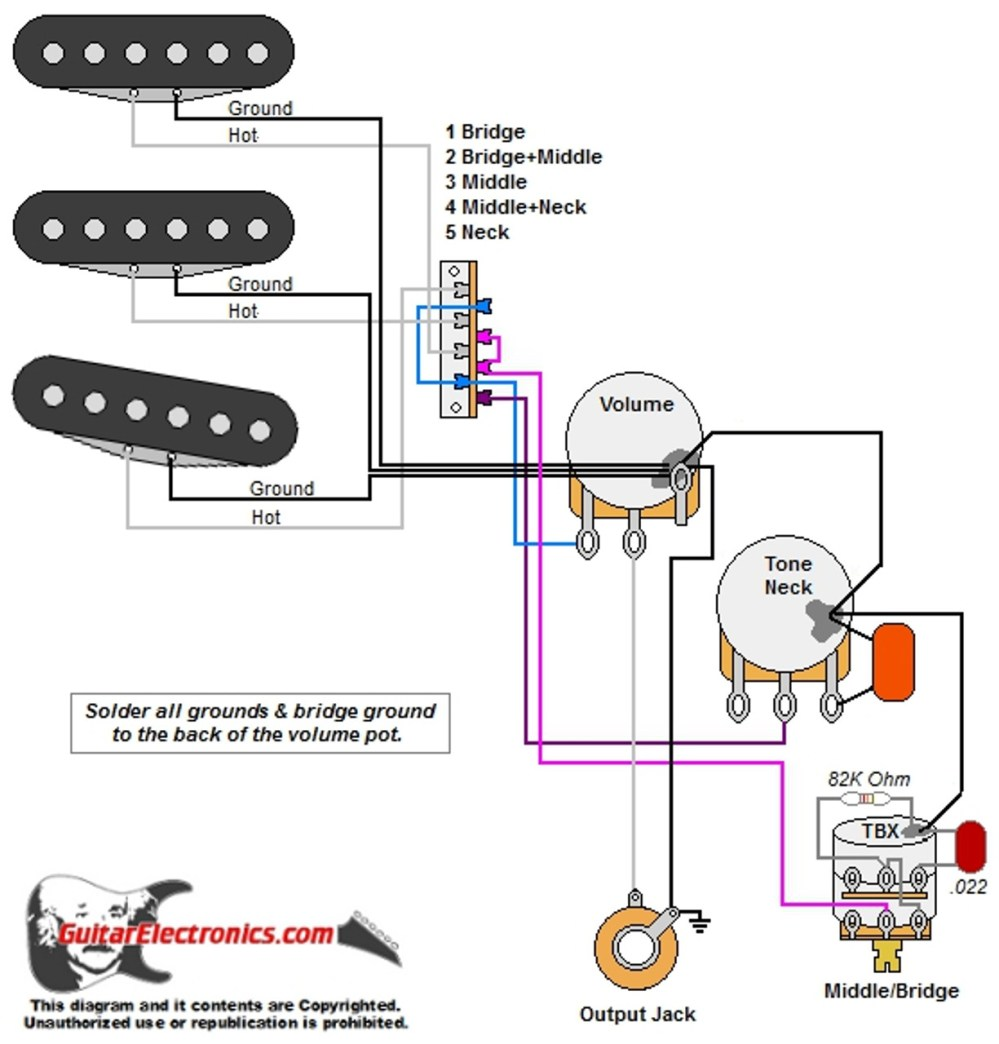medium resolution of p90 tbx wiring diagram wiring diagram expert p90 wiring diagram tbx