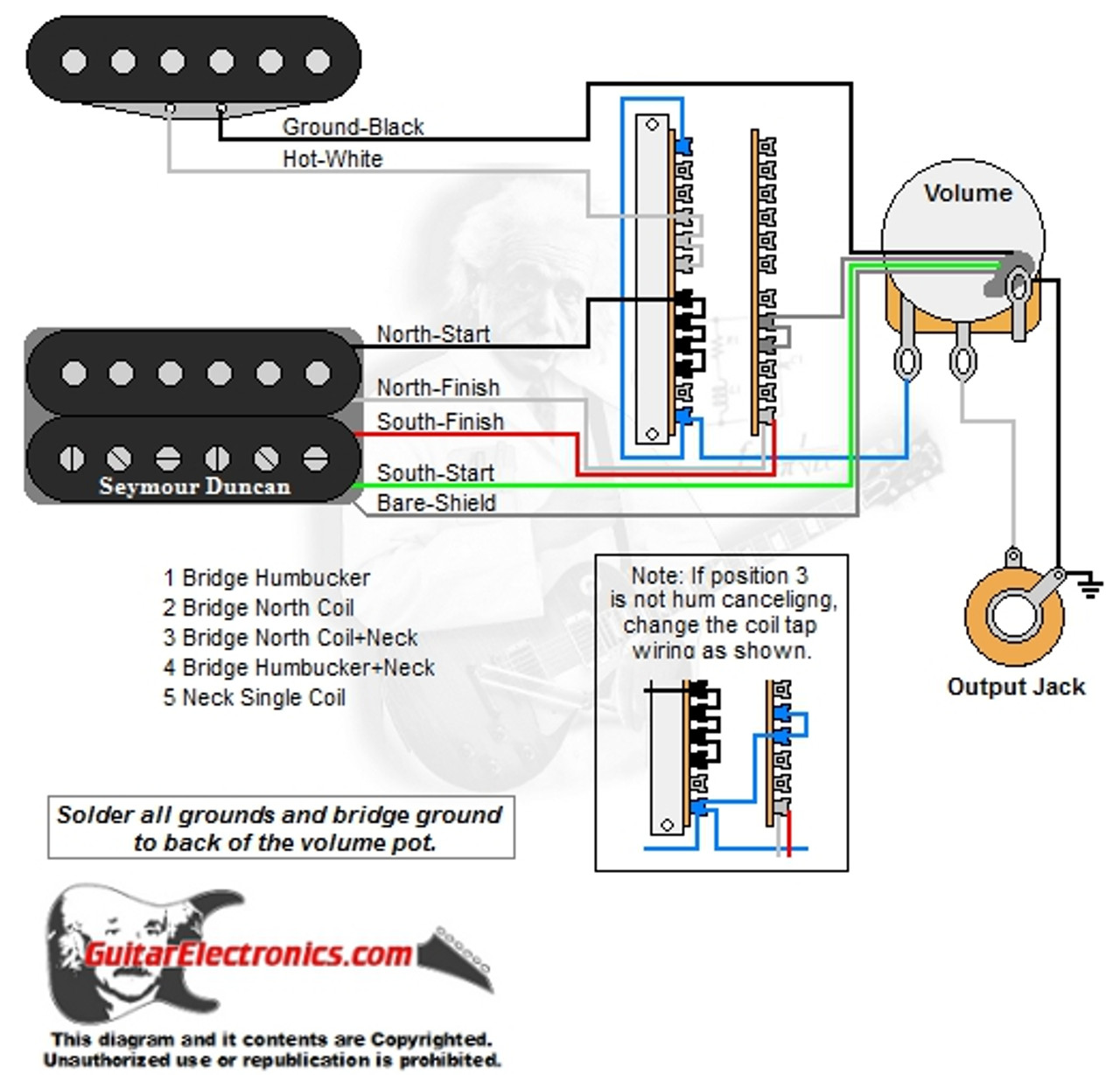 1 humbucker 1 single coil 5 way lever switch 1 volume 01 wiring diagram for bridge humbucker single coil in neck telecaster [ 1280 x 1229 Pixel ]