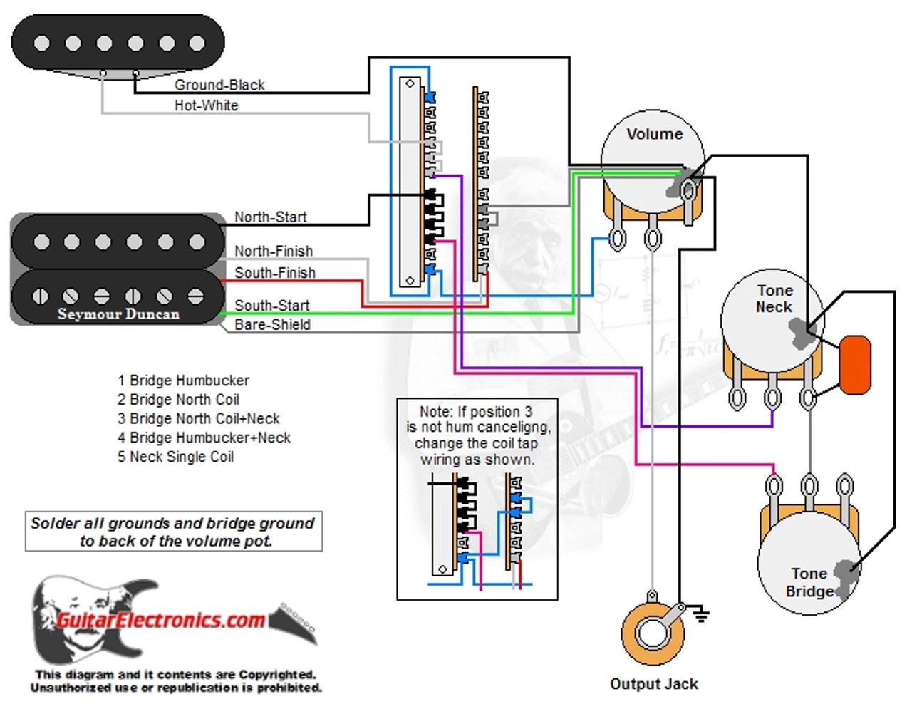 small resolution of hs wiring diagram wiring diagram guitar wiring diagram hs