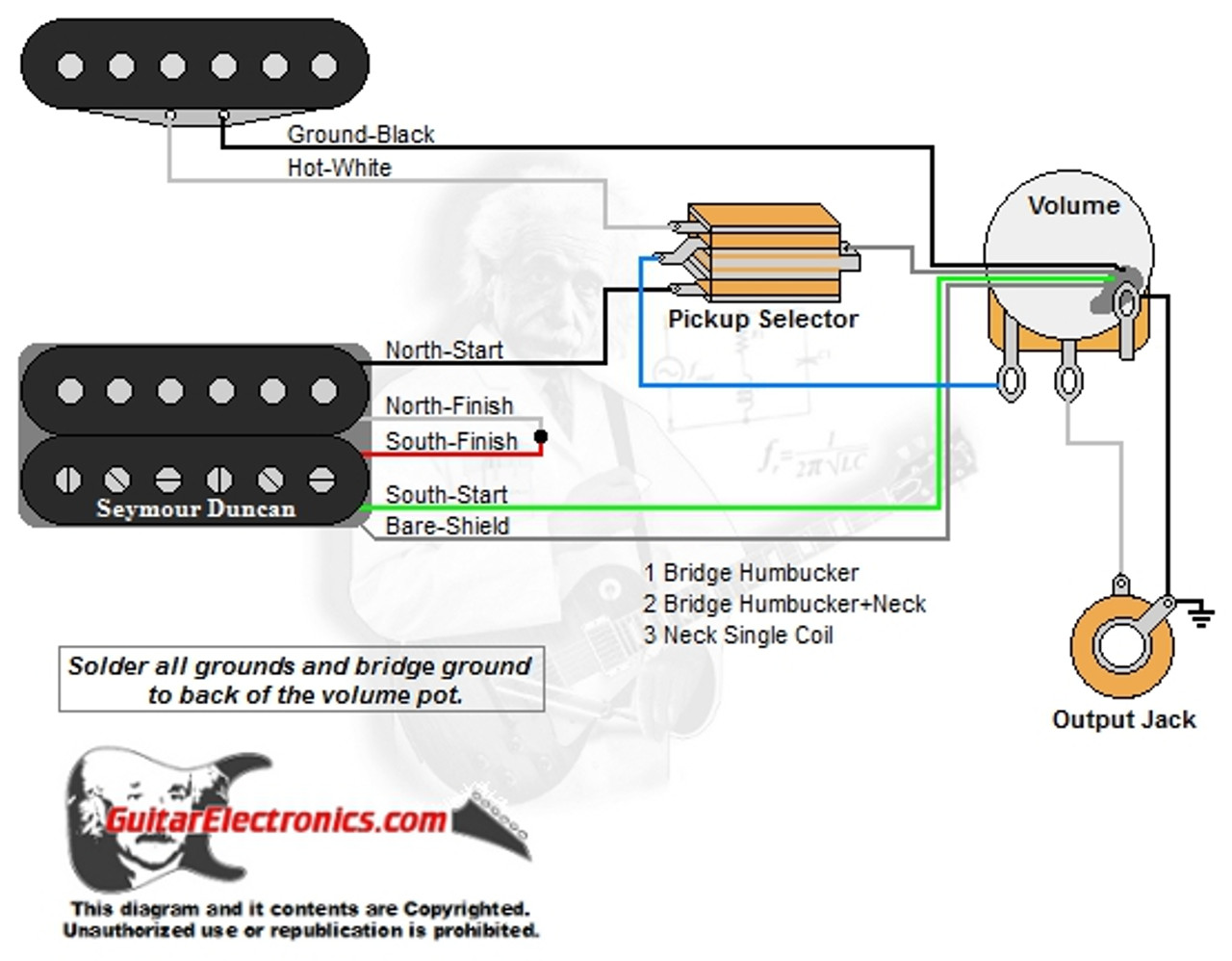 small resolution of 1 humbucker 1 single coil 3 way toggle switch 1 volume 00 wiring diagram for a 3 way toggle switch 1 volume