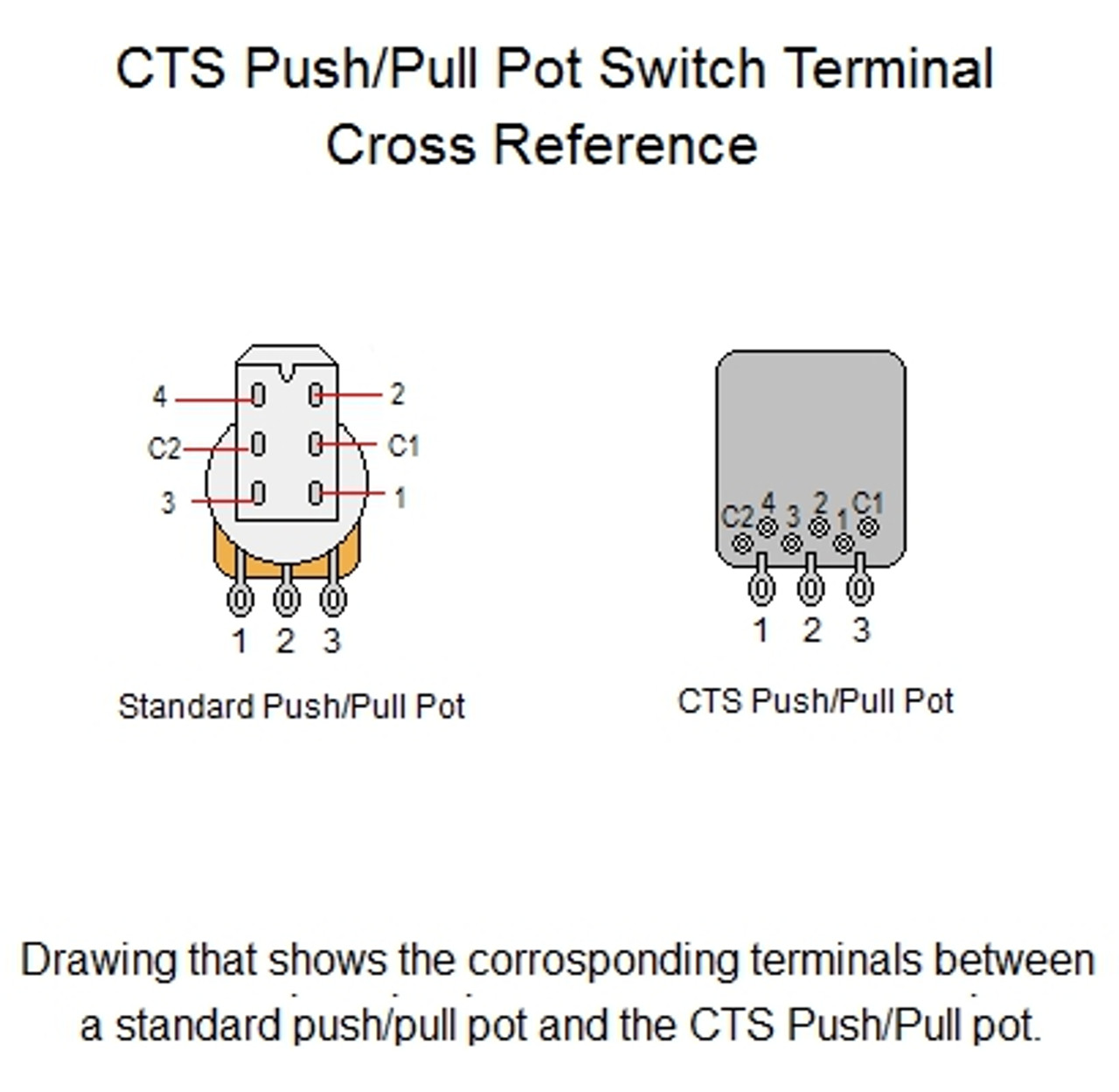 cts 500k audio taper push pull guitar pot cts push pull pot wiring diagram [ 1280 x 1249 Pixel ]