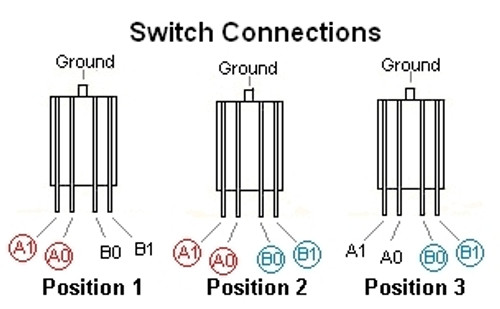 guitar  bass wiring diagrams  resources